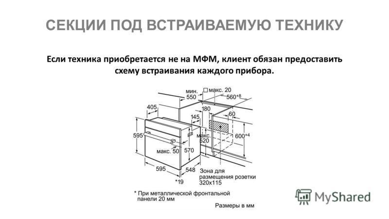 СЕКЦИИ ПОД ВСТРАИВАЕМУЮ ТЕХНИКУ Если техника приобретается не на МФМ, клиент обязан предоставить схему встраивания каждого прибора.