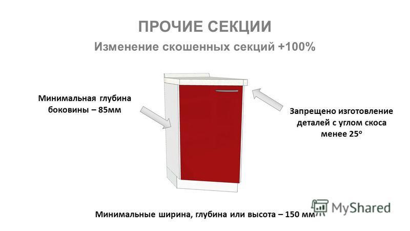 ПРОЧИЕ СЕКЦИИ Изменение скошенных секций +100% Запрещено изготовление деталей с углом скоса менее 25 о Минимальные ширина, глубина или высота – 150 мм Минимальная глубина боковины – 85 мм