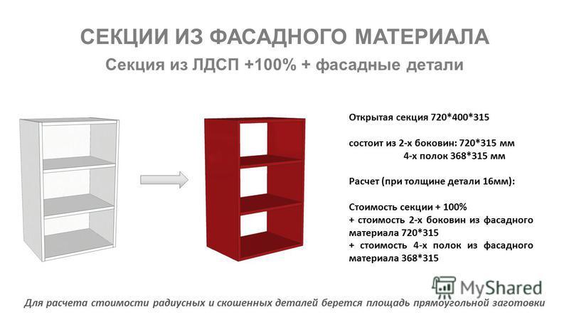 СЕКЦИИ ИЗ ФАСАДНОГО МАТЕРИАЛА Секция из ЛДСП +100% + фасадные детали Открытая секция 720*400*315 состоит из 2-х боковин: 720*315 мм 4-х полок 368*315 мм Расчет (при толщине детали 16 мм): Стоимость секции + 100% + стоимость 2-х боковин из фасадного м