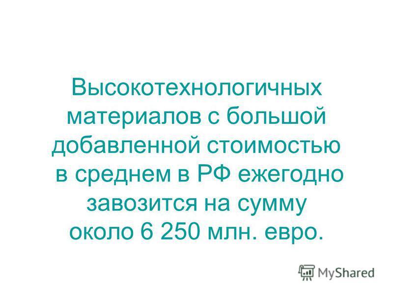 Высокотехнологичных материалов с большой добавленной стоимостью в среднем в РФ ежегодно завозится на сумму около 6 250 млн. евро.