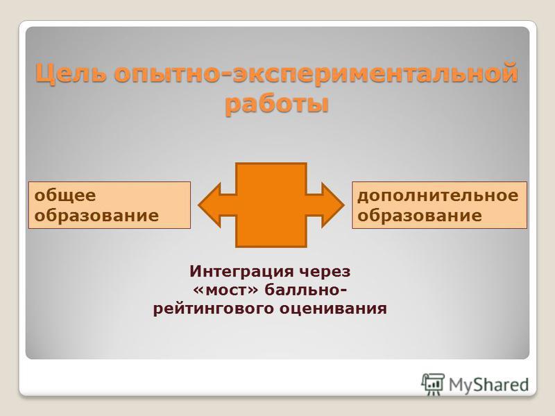 Цель опытно-экспериментальной работы общее образование дополнительное образование Интеграция через «мост» балльно- рейтингового оценивания