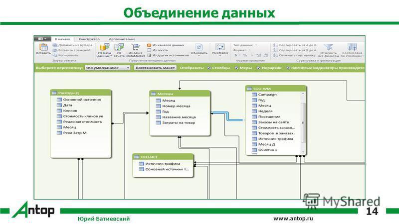 www.antop.ru Объединение данных Юрий Батиевский 14