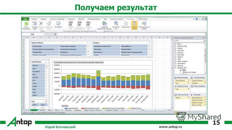 www.antop.ru Получаем результат Юрий Батиевский 15