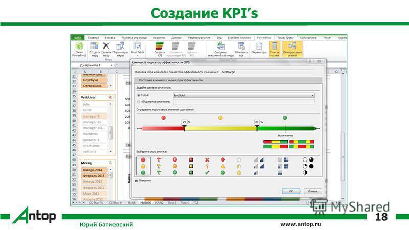 www.antop.ru Создание KPIs Юрий Батиевский 18