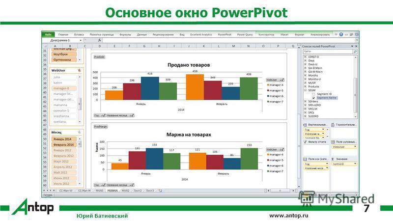 www.antop.ru Основное окно PowerPivot Юрий Батиевский 7