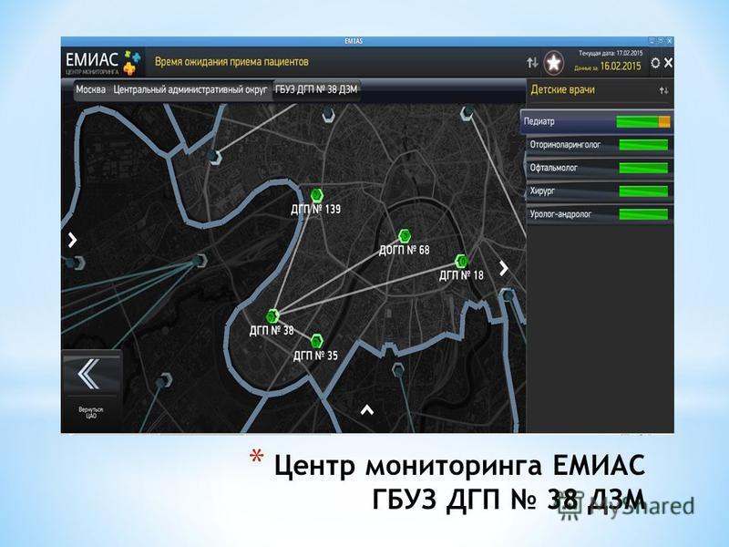 * Центр мониторинга ЕМИАС ГБУЗ ДГП 38 ДЗМ