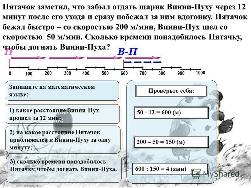 Запишите на математическом языке: 1) какое расстояние Винни-Пух прошел за 12 мин; Проверьте себя: 50 · 12 = 600 (м) 2) на какое расстояние Пятачок приближался к Винни-Пуху за одну минуту; 100 200300400500600700800 1000 9000 200 – 50 = 150 (м) 3) скол