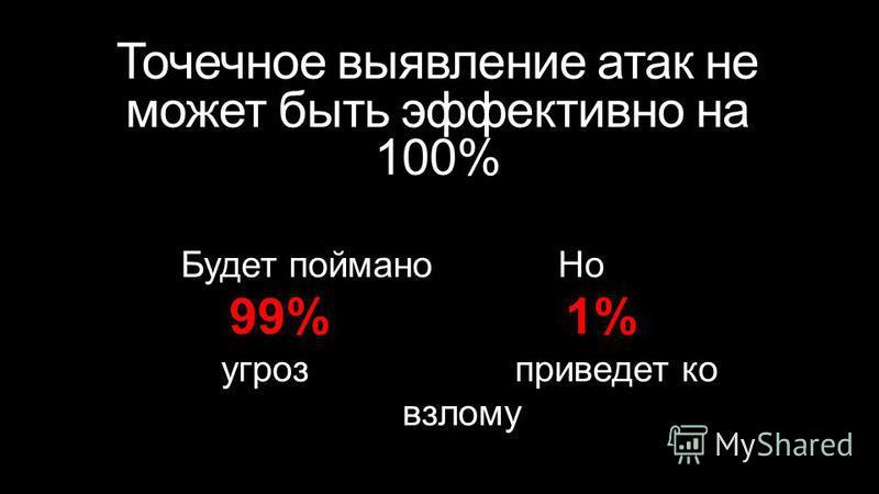 Точечное выявление атак не может быть эффективно на 100% Будет поймано Но 99% 1% угроз приведет ко взлому