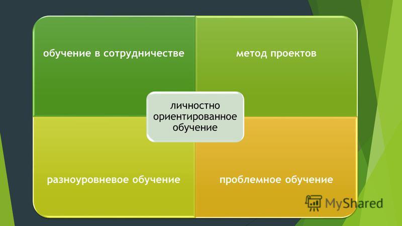 обучение в сотрудничестве метод проектов разноуровневое обучение проблемное обучение личностно ориентированное обучение