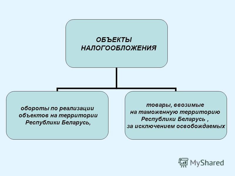 ОБЪЕКТЫ НАЛОГООБЛОЖЕНИЯ обороты по реализации объектов на территории Республики Беларусь, товары, ввозимые на таможенную территорию Республики Беларусь, за исключением освобождаемых