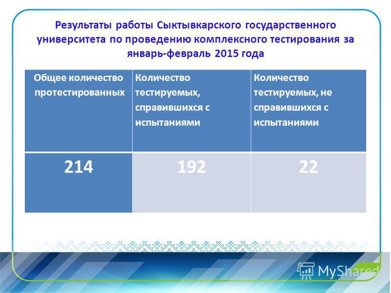 Результаты работы Сыктывкарского государственного университета по проведению комплексного тестирования за январь-февраль 2015 года Общее количество протестированных Количество тестируемых, справившихся с испытаниями Количество тестируемых, не справив