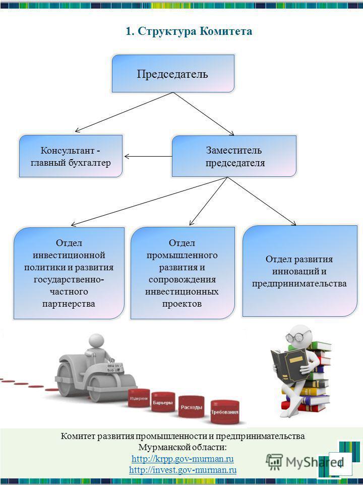Комитет развития промышленности и предпринимательства Мурманской области: http://krpp.gov-murman.ru http://invest.gov-murman.ru 1. Структура Комитета 4 Председатель Отдел промышленного развития и сопровождения инвестиционных проектов Заместитель пред