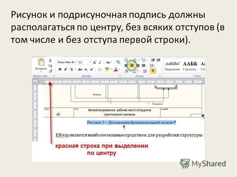 Рисунок и подрисуночная подпись должны располагаться по центру, без всяких отступов (в том числе и без отступа первой строки).
