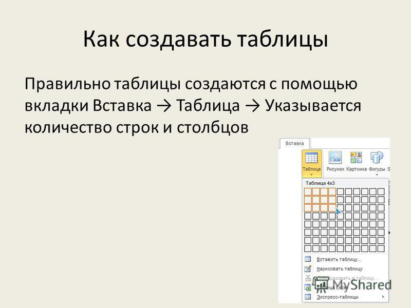 Как создавать таблицы Правильно таблицы создаются с помощью вкладки Вставка Таблица Указывается количество строк и столбцов