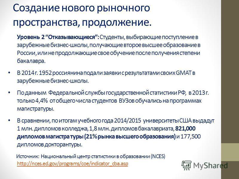 Создание нового рыночного пространства, продолжение. Level 2: Refusing Level 1: Soon- to-be leaving Уровень 2 Отказывающиеся: Студенты, выбирающие поступление в зарубежные бизнес-школы, получающие второе высшее образование в России, или не продолжающ
