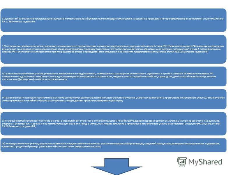 11) указанный в заявлении о предоставлении земельного участка земельный участок является предметом аукциона, извещение о проведении которого размещено в соответствии с пунктом 19 статьи 39.11 Земельного кодекса РФ 12) в отношении земельного участка,
