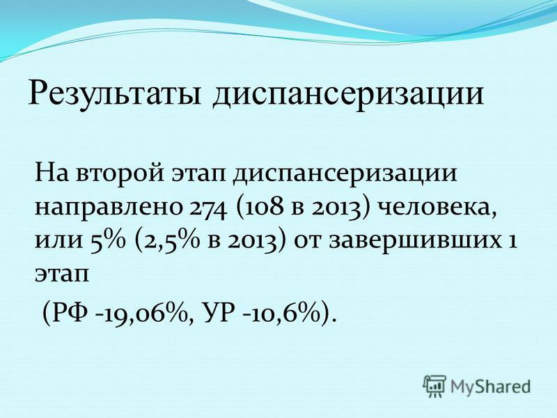 Результаты диспансеризации На второй этап диспансеризации направлено 274 (108 в 2013) человека, или 5% (2,5% в 2013) от завершивших 1 этап (РФ -19,06%, УР -10,6%).