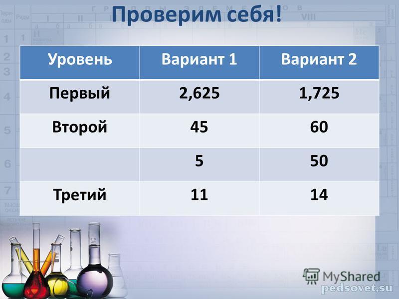 Уровень Вариант 1Вариант 2 Первый 2,6251,725 Второй 4560 550 Третий 1114 Проверим себя!