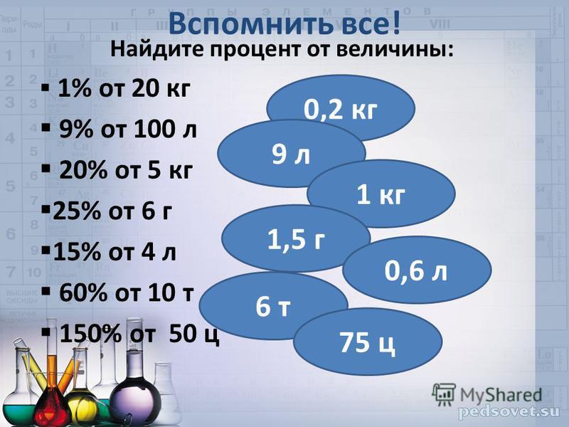 Найдите процент от величины: 1% от 20 кг 9% от 100 л 20% от 5 кг 25% от 6 г 15% от 4 л 60% от 10 т 150% от 50 ц Вспомнить все! 0,2 кг 9 л 1 кг 1,5 г 0,6 л 6 т 75 ц