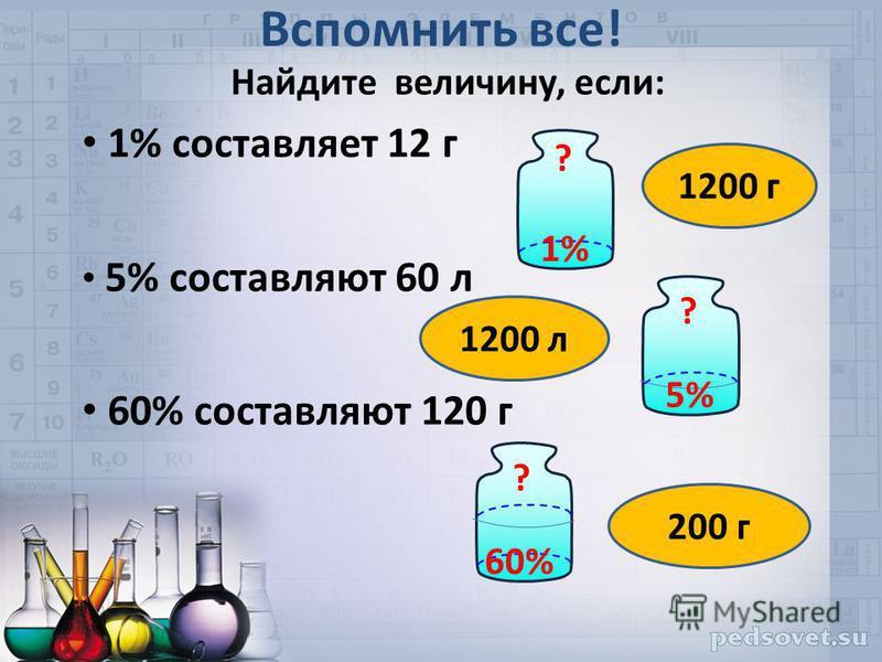 Найдите величину, если: 1% составляет 12 г 5% составляют 60 л 60% составляют 120 г Вспомнить все! 1% ? 5% ? 60% ? 1200 г 1200 л 200 г