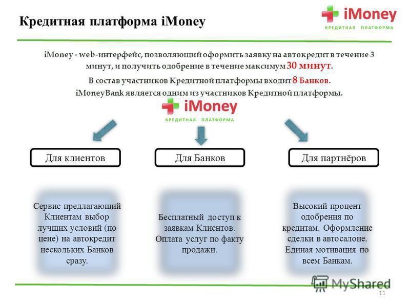 Кредитная платформа iMoney iMoney - web интерфейс, позволяющий оформить заявку на автокредит в течение 3 минут, и получить одобрение в течение максимум 30 минут. В состав участников Кредитной платформы входит 8 Банков. iMoneyBank является одним из уч