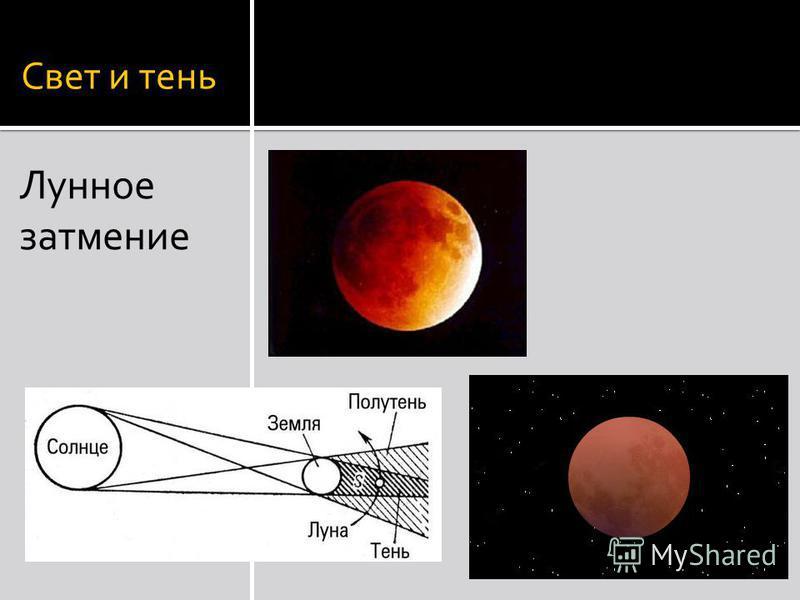 Свет и тень Лунное затмение