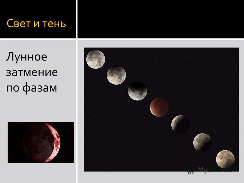 Свет и тень Лунное затмение по фазам