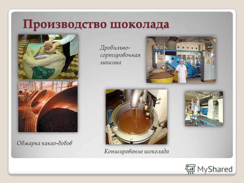 Производство шоколада Производство шоколада Обжарка какао-бобов Дробильно- сортировочная машина Конширование шоколада