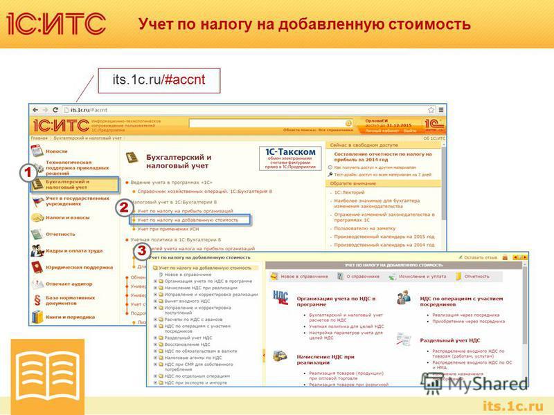 Учет по налогу на добавленную стоимость 1 2 its.1c.ru/#accnt 3
