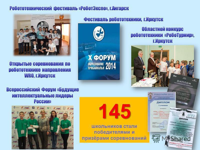 11 145 школьников стали победителями и призёрами соревнований