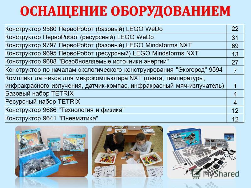 3 Конструктор 9580 Перво Робот (базовый) LEGO WeDo 22 Конструктор Перво Робот (ресурсный) LEGO WeDo 31 Конструктор 9797 Перво Робот (базовый) LEGO Mindstorms NXT 69 Конструктор 9695 Перво Робот (ресурсный) LEGO Mindstorms NXT 13 Конструктор 9688
