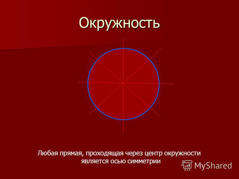 Окружность Любая прямая, проходящая через центр окружности является осью симметрии