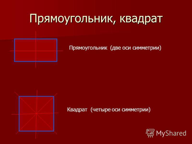 Прямоугольник, квадрат Прямоугольник (две оси симметрии) Квадрат (четыре оси симметрии)