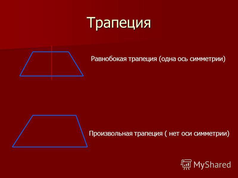 Трапеция Равнобокая трапеция (одна ось симметрии) Произвольная трапеция ( нет оси симметрии)