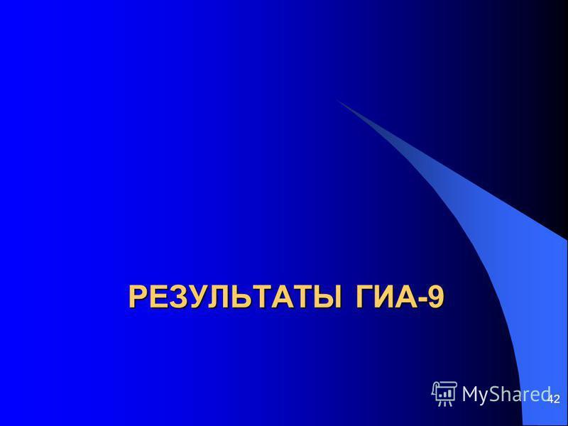 РЕЗУЛЬТАТЫ ГИА-9 42