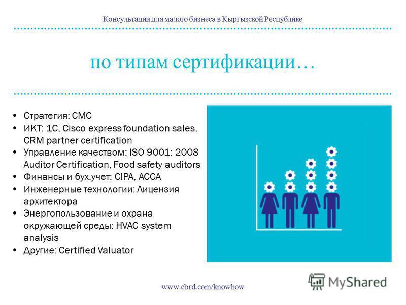 www.ebrd.com/knowhow по типам сертификации… Стратегия: CMC ИКТ: 1C, Cisco express foundation sales, CRM partner certification Управление качеством: ISO 9001: 2008 Auditor Certification, Food safety auditors Финансы и бух.учет: CIPA, ACCA Инженерные т