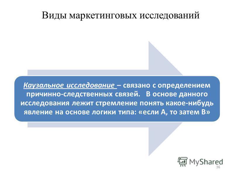 36 Каузальное исследование – связано с определением причинно-следственных связей. В основе данного исследования лежит стремление понять какое-нибудь явление на основе логики типа: «если А, то затем В» Виды маркетинговых исследований