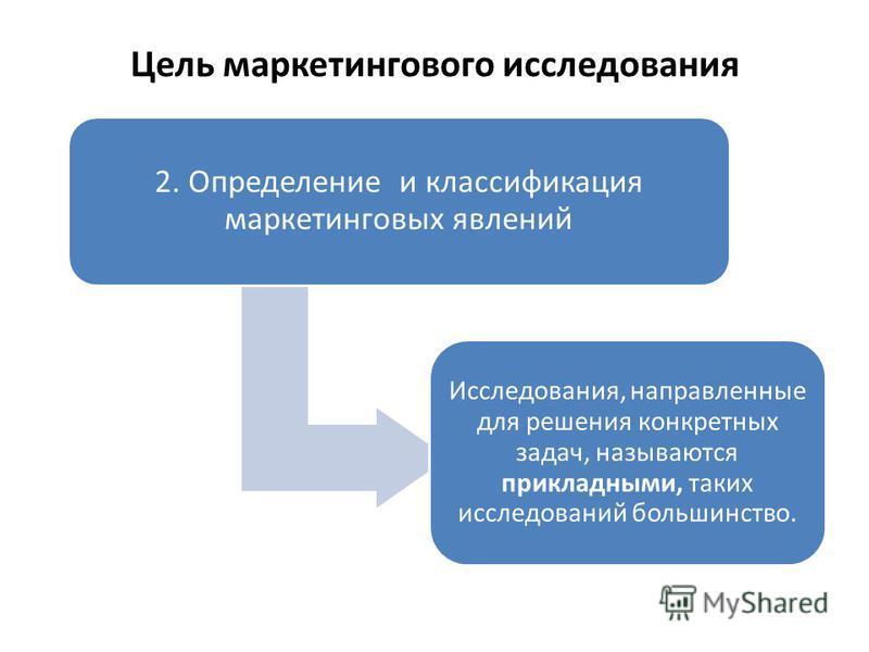 Цель маркетингового исследования 2. Определение и классификация маркетинговых явлений Исследования, направленные для решения конкретных задач, называются прикладными, таких исследований большинство.