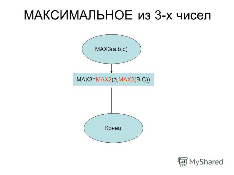 МАКСИМАЛЬНОЕ из 3-х чисел MAX3(а,b,c) MAX3=MAX2(a,MAX2(B,C)) Конец
