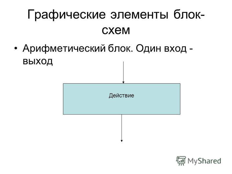 Графические элементы блок- схем Арифметический блок. Один вход - выход Действие
