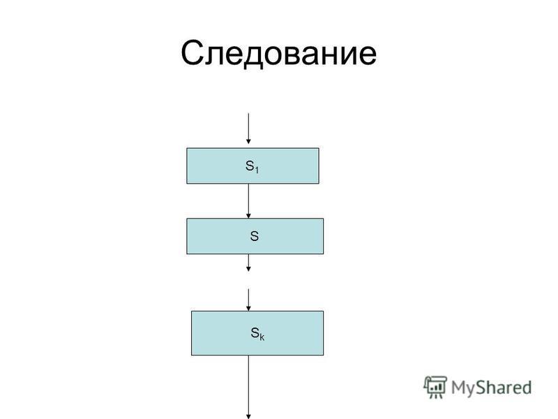 Следование S1S1 S SkSk