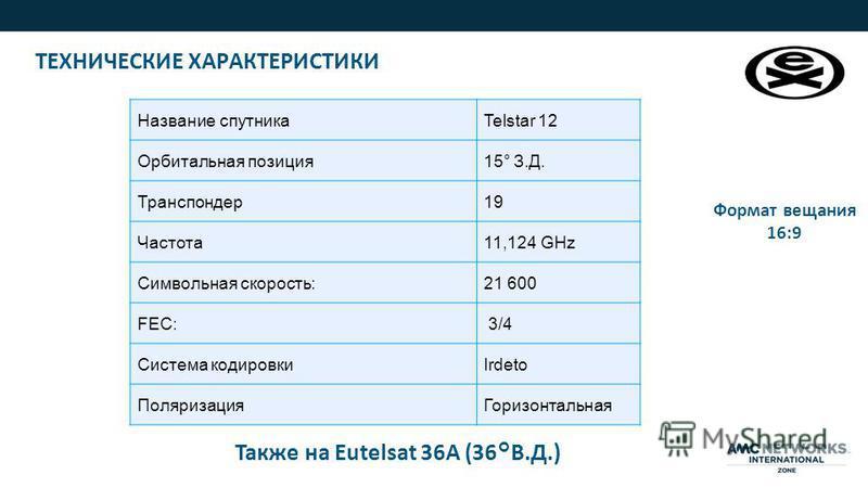 ТЕХНИЧЕСКИЕ ХАРАКТЕРИСТИКИ Также на Eutelsat 36A (36°В.Д.) Формат вещания 16:9 Название спутникаTelstar 12 Орбитальная позиция 15° З.Д. Транспондер 19 Частота 11,124 GHz Символьная скорость:21 600 FEC: 3/4 Система кодировкиIrdeto Поляризация Горизонт