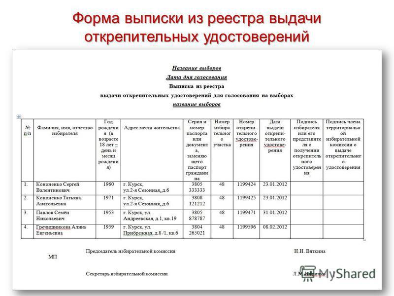 Форма выписки из реестра выдачи открепительных удостоверений