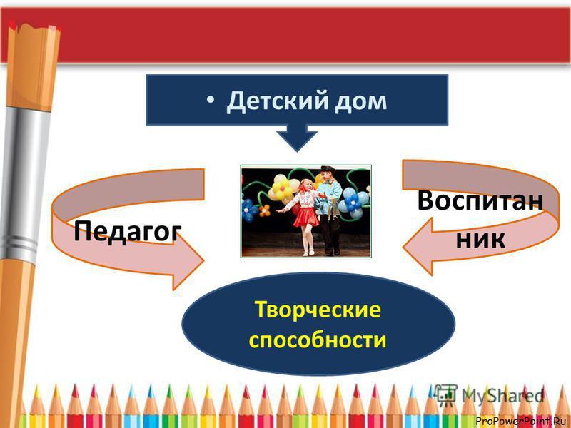 ProPowerPoint.Ru Детский дом Педагог Воспитан ник Творческие способности