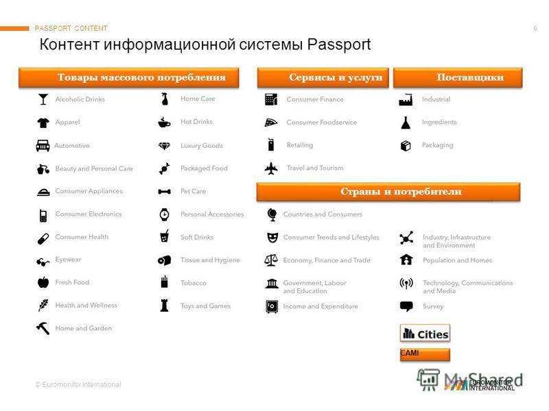 © Euromonitor International 6 Контент информационной системы Passport PASSPORT CONTENT CAMI Товары массового потребления Сервисы и услуги Поставщики Страны и потребители