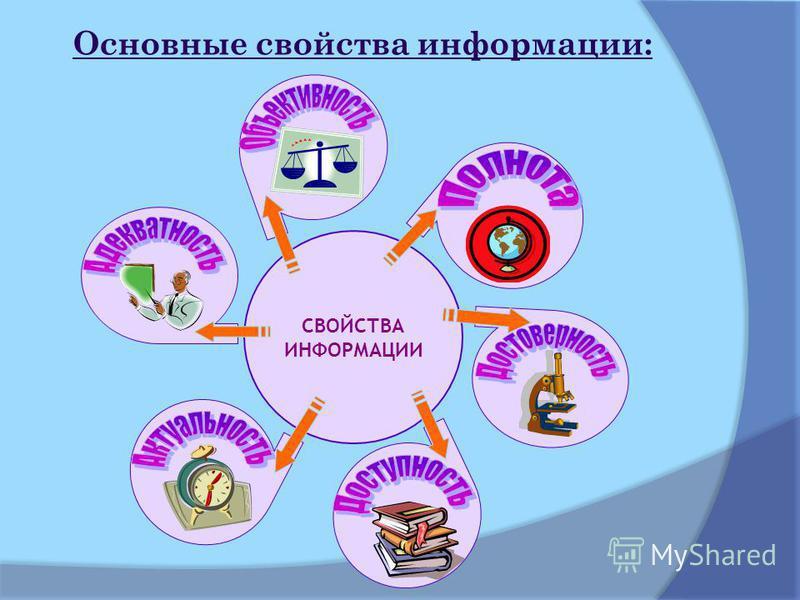 Основные свойства информации: СВОЙСТВА ИНФОРМАЦИИ