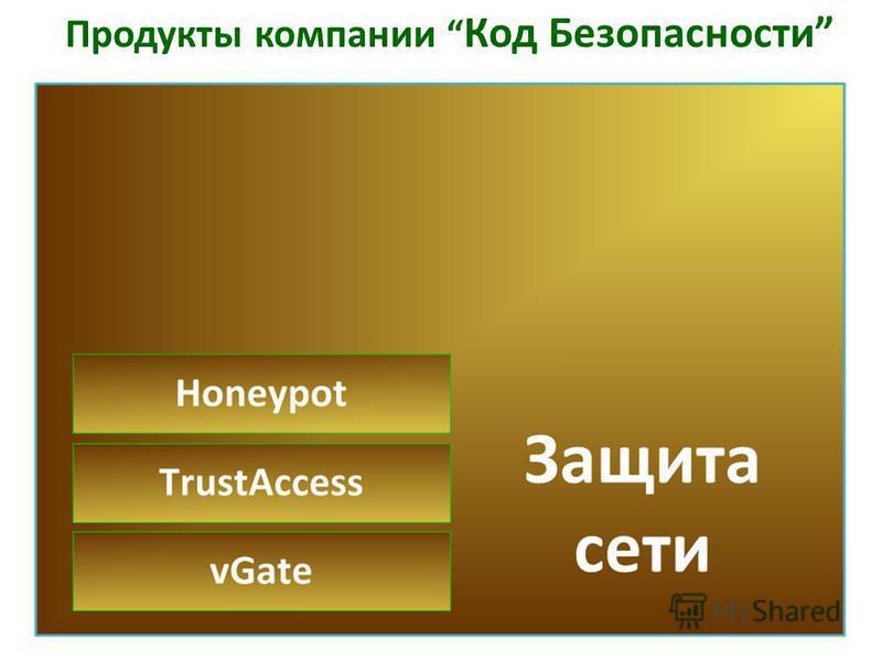Продукты компании Код Безопасности