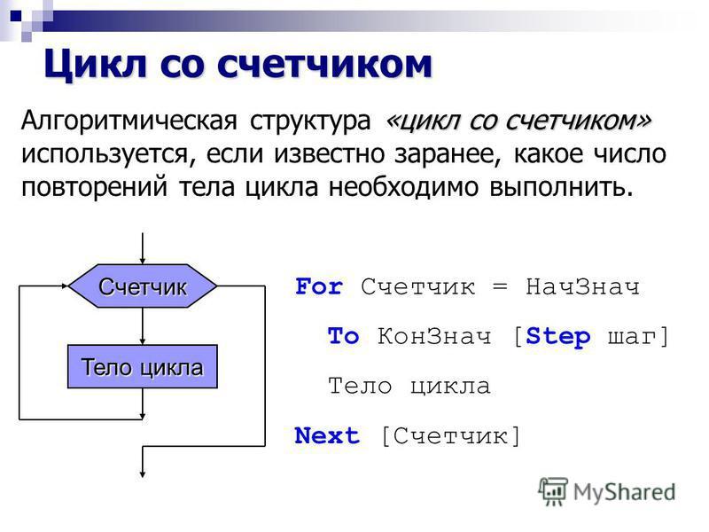 Цикл со счетчиком «цикл со счетчиком» Алгоритмическая структура «цикл со счетчиком» используется, если известно заранее, какое число повторений тела цикла необходимо выполнить. Счетчик Тело цикла For Счетчик = Нач Знач To Кон Знач [Step шаг] Тело цик