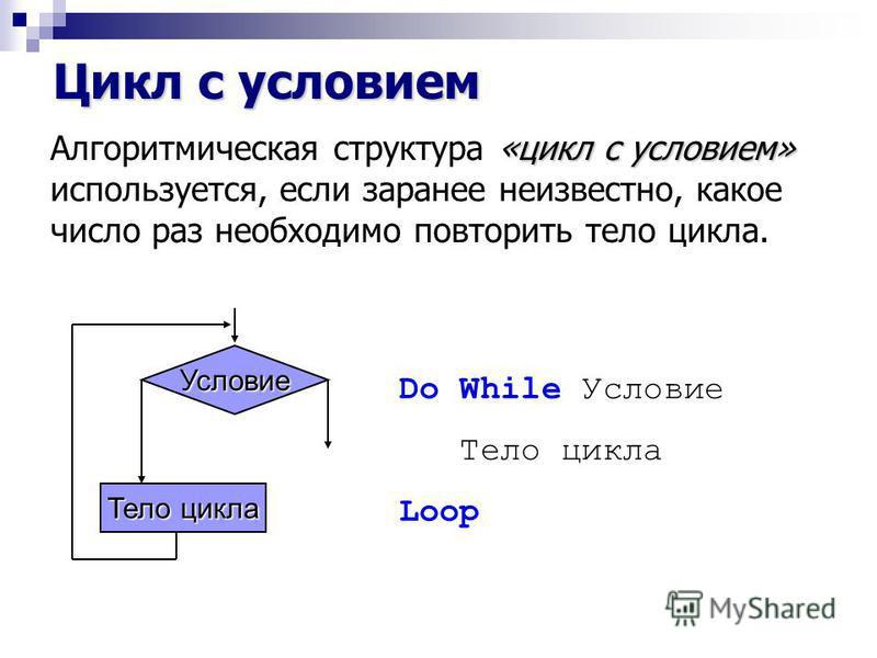 Цикл с условием «цикл с условием» Алгоритмическая структура «цикл с условием» используется, если заранее неизвестно, какое число раз необходимо повторить тело цикла. Условие Тело цикла Do While Условие Тело цикла Loop