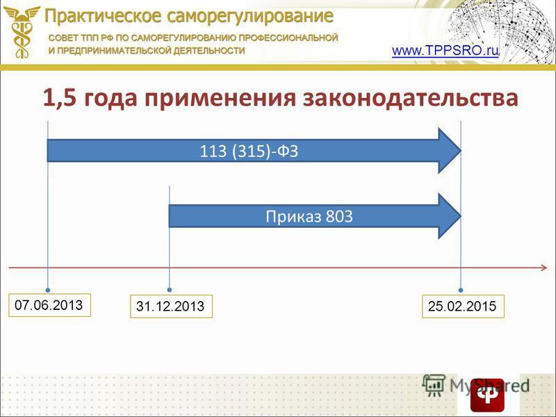 113 (315)-ФЗ Приказ 803 07.06.2013 31.12.201325.02.2015 1,5 года применения законодательства www.TPPSRO.ru
